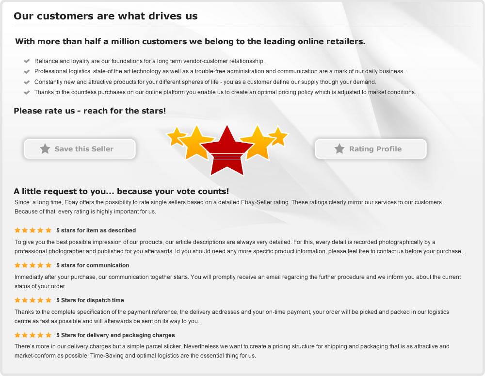Unsere Kunden sind unser Antrieb